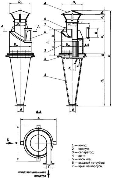 Академика типы крепления центробежных вентиляторов к циклонам организаций города Первоуральск